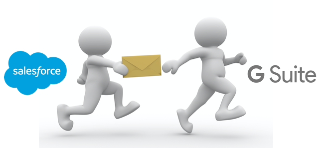 Salesforce Email Relay