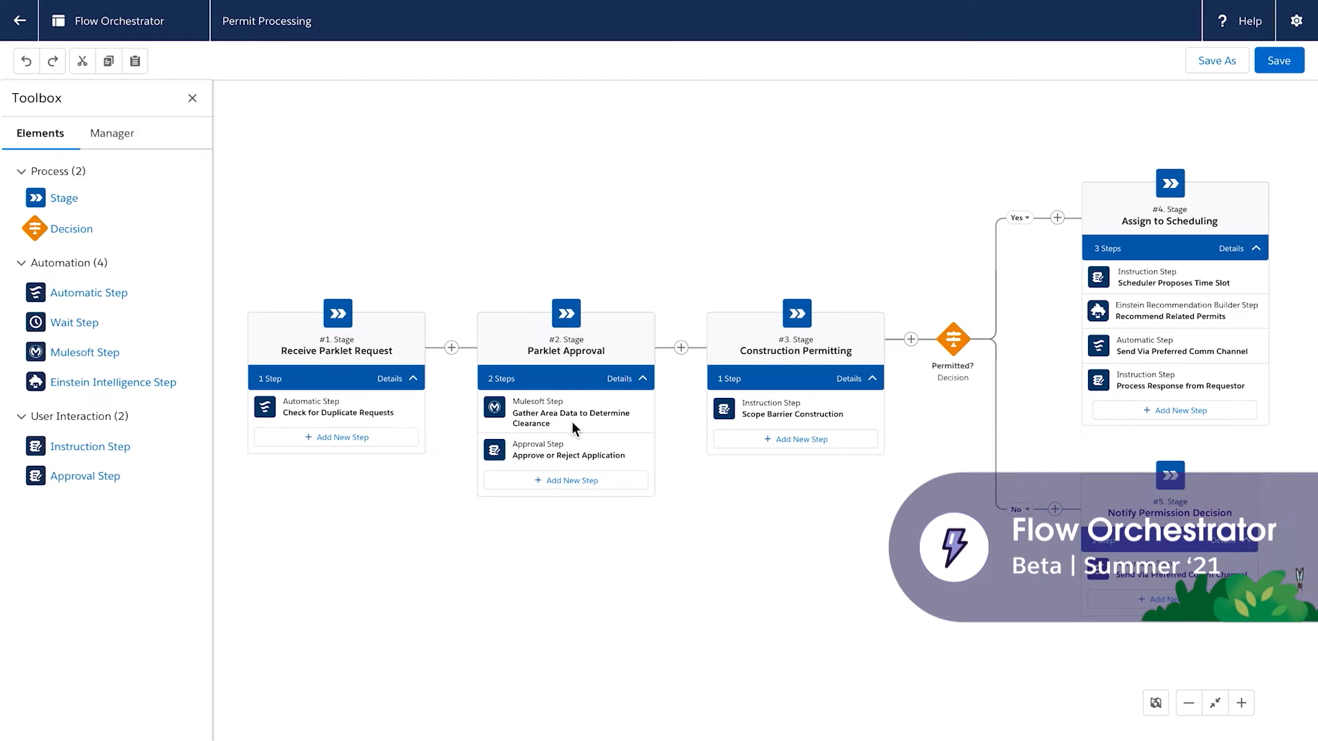 flow orchestrator