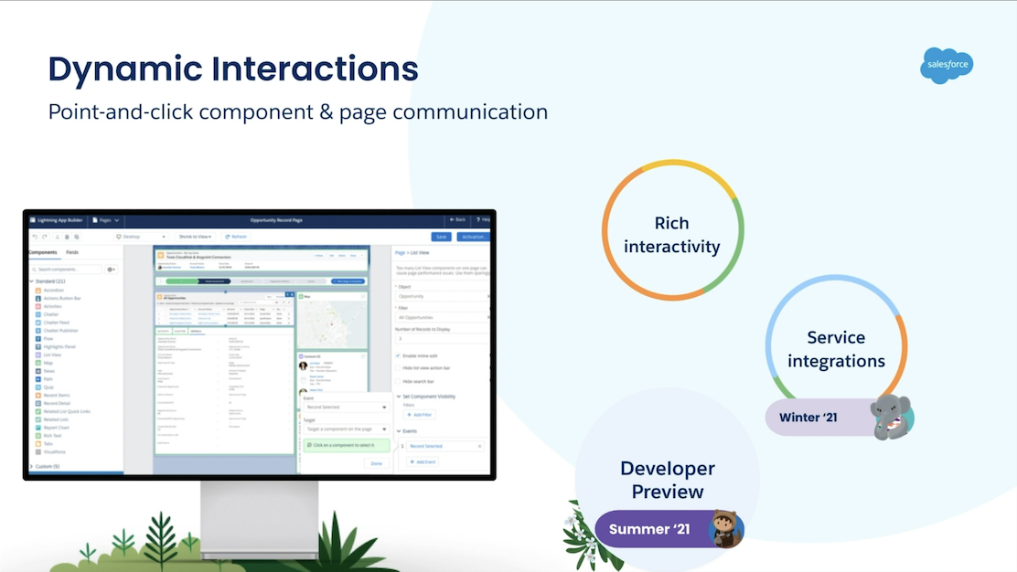 Salesforce Dynamic Interactions