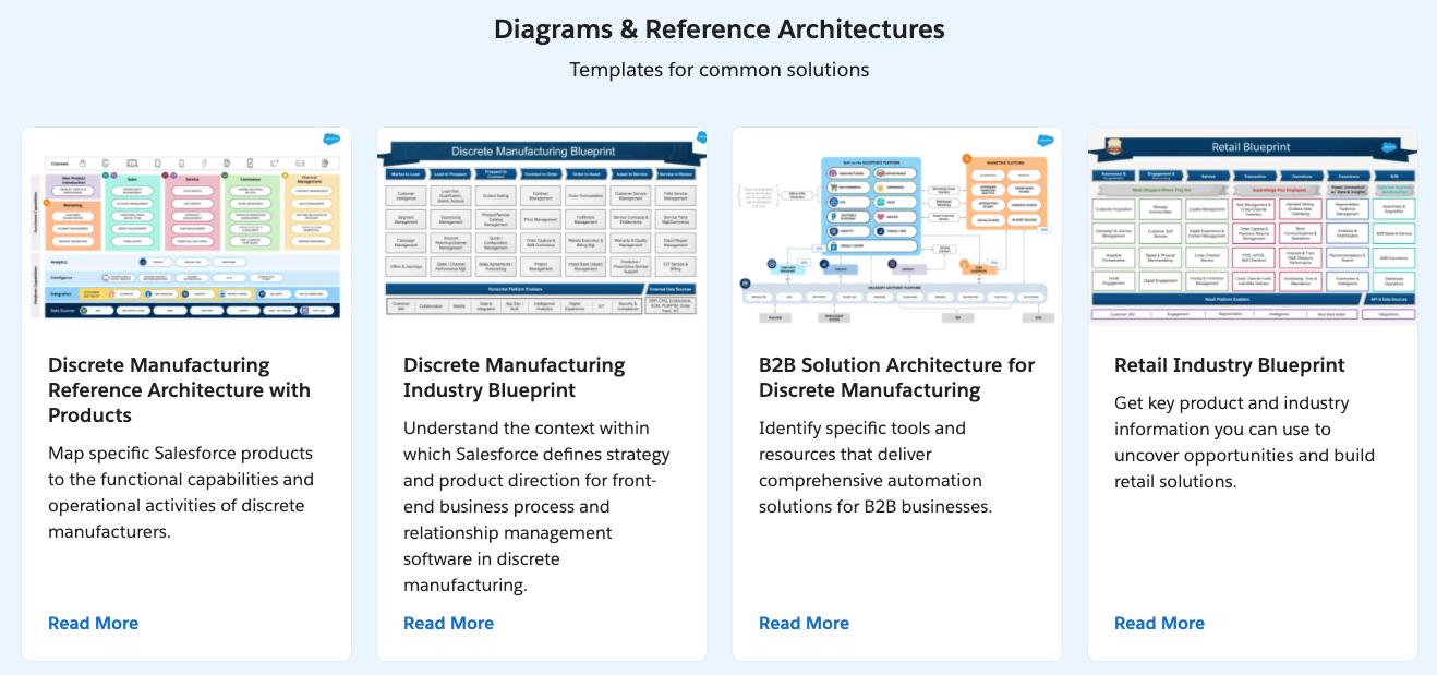 Salesforce Architecture Diagrams