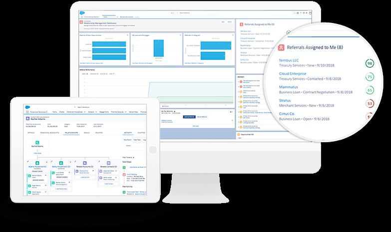 Salesforce Financial Services Cloud FSC Training
