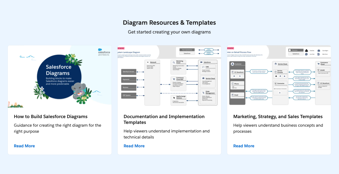 How to Build Salesforce Diagrams