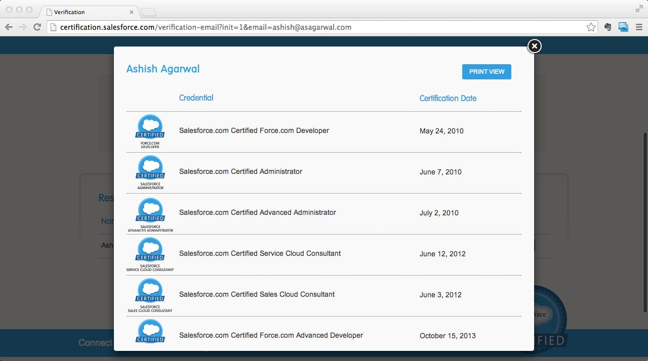 Ashish Agarwal Salesforce.com Certifications