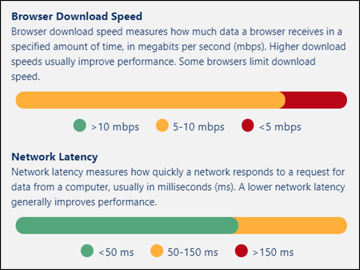 Improve Lightning Page Performance